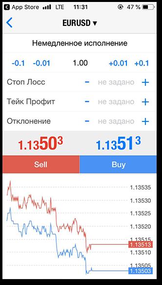 Platforme de tranzacționare - WiredMarket