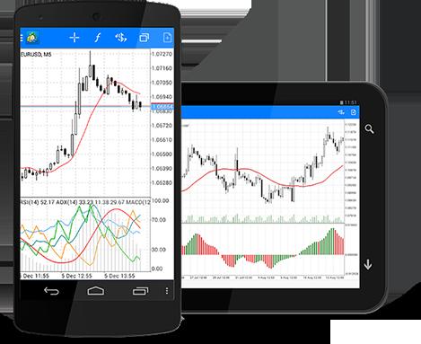 Cum să tranzacționați profitabil pe piețele valutare